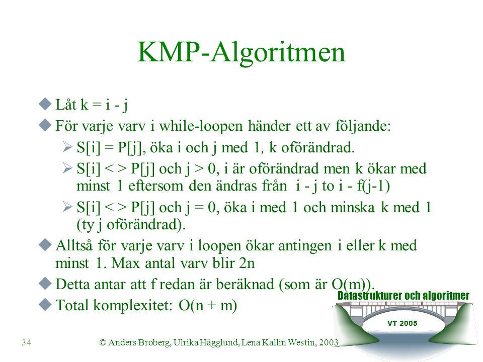 Datastrukturer och algoritmer VT 2005 © Anders Broberg, Ulrika Hägglund, Lena Kallin Westin, 200334 KMP-Algoritmen  Låt k = i - j  För varje varv i while-loopen händer ett av följande:  S[i] = P[j], öka i och j med 1, k oförändrad.