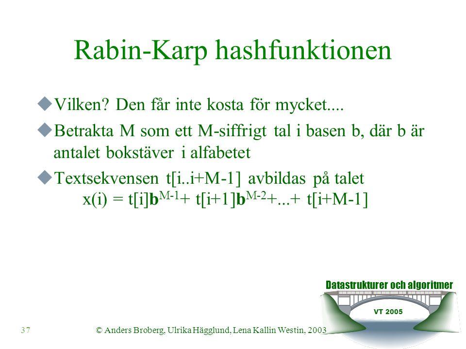 Datastrukturer och algoritmer VT 2005 © Anders Broberg, Ulrika Hägglund, Lena Kallin Westin, 200337 Rabin-Karp hashfunktionen  Vilken.