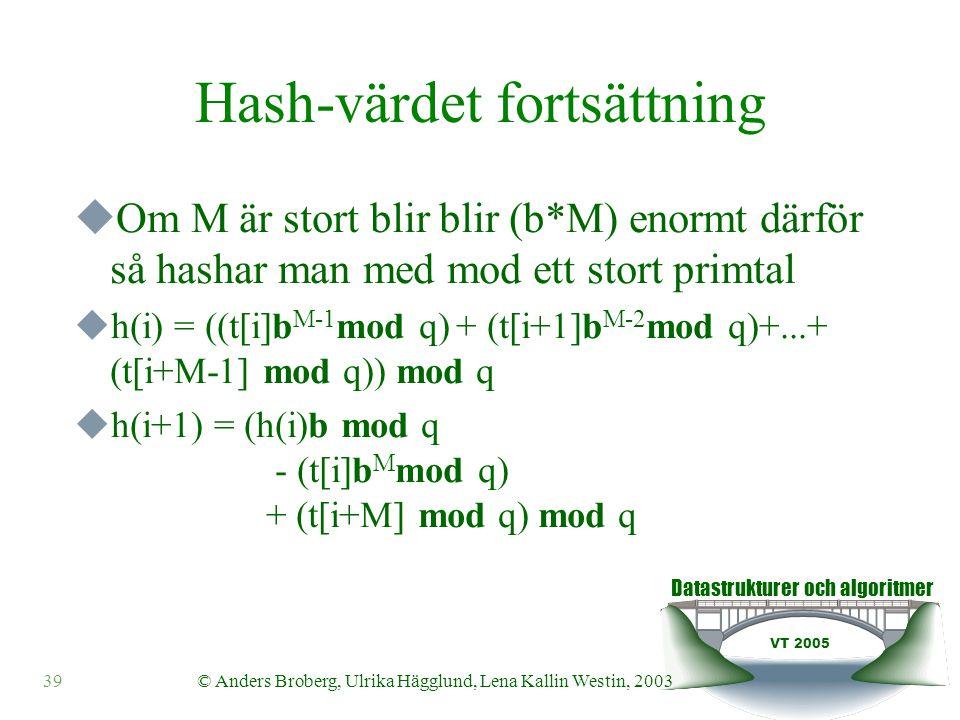 Datastrukturer och algoritmer VT 2005 © Anders Broberg, Ulrika Hägglund, Lena Kallin Westin, 200339 Hash-värdet fortsättning  Om M är stort blir blir (b*M) enormt därför så hashar man med mod ett stort primtal  h(i) = ((t[i]b M-1 mod q) + (t[i+1]b M-2 mod q)+...+ (t[i+M-1] mod q)) mod q  h(i+1) = (h(i)b mod q - (t[i]b M mod q) + (t[i+M] mod q) mod q