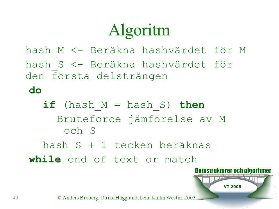 Datastrukturer och algoritmer VT 2005 © Anders Broberg, Ulrika Hägglund, Lena Kallin Westin, 200340 Algoritm hash_M <- Beräkna hashvärdet för M hash_S <- Beräkna hashvärdet för den första delsträngen do if (hash_M = hash_S) then Bruteforce jämförelse av M och S hash_S + 1 tecken beräknas while end of text or match
