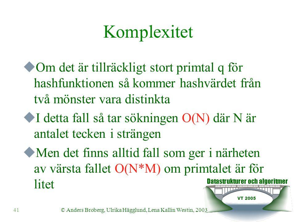 Datastrukturer och algoritmer VT 2005 © Anders Broberg, Ulrika Hägglund, Lena Kallin Westin, 200341 Komplexitet  Om det är tillräckligt stort primtal q för hashfunktionen så kommer hashvärdet från två mönster vara distinkta  I detta fall så tar sökningen O(N) där N är antalet tecken i strängen  Men det finns alltid fall som ger i närheten av värsta fallet O(N*M) om primtalet är för litet