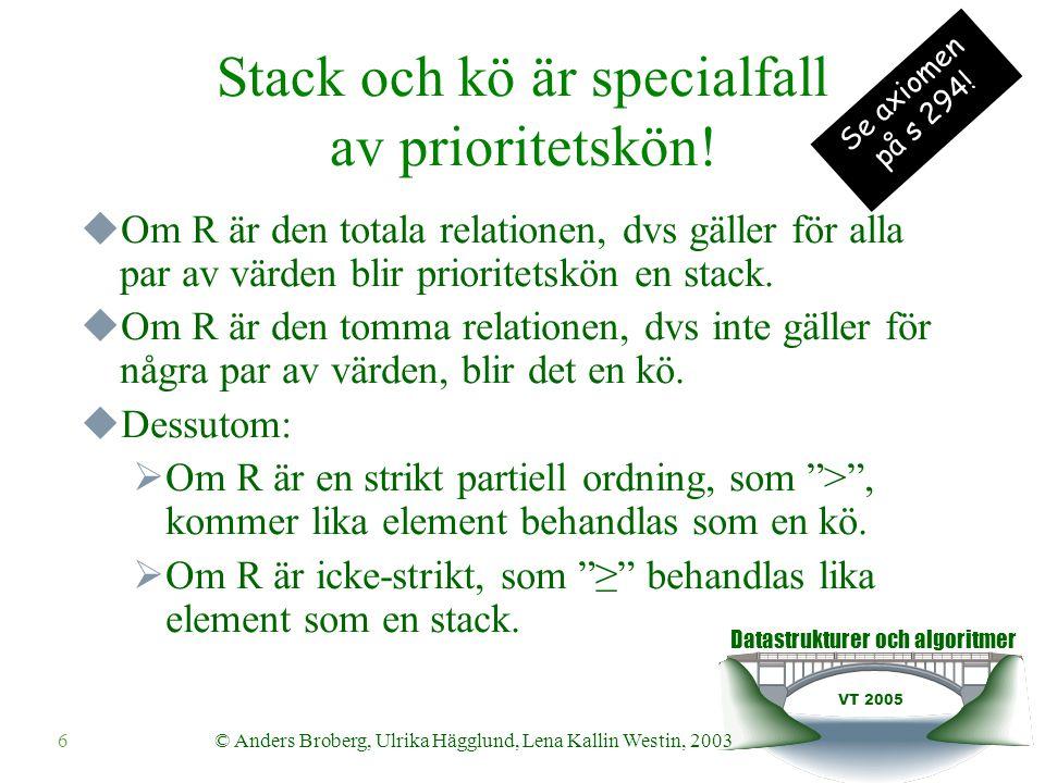 Datastrukturer och algoritmer VT 2005 © Anders Broberg, Ulrika Hägglund, Lena Kallin Westin, 20036 Stack och kö är specialfall av prioritetskön.