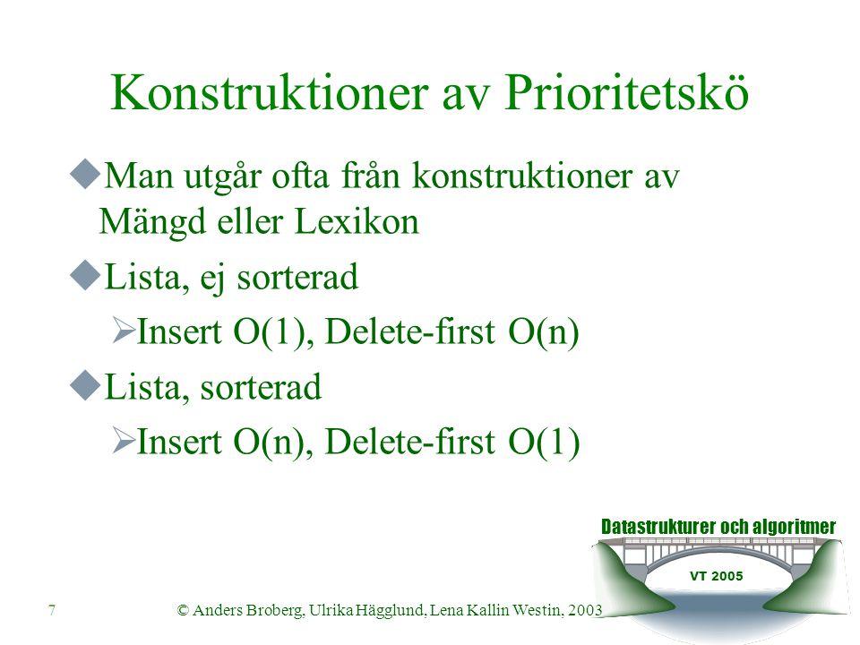 Datastrukturer och algoritmer VT 2005 © Anders Broberg, Ulrika Hägglund, Lena Kallin Westin, 20037 Konstruktioner av Prioritetskö  Man utgår ofta från konstruktioner av Mängd eller Lexikon  Lista, ej sorterad  Insert O(1), Delete-first O(n)  Lista, sorterad  Insert O(n), Delete-first O(1)