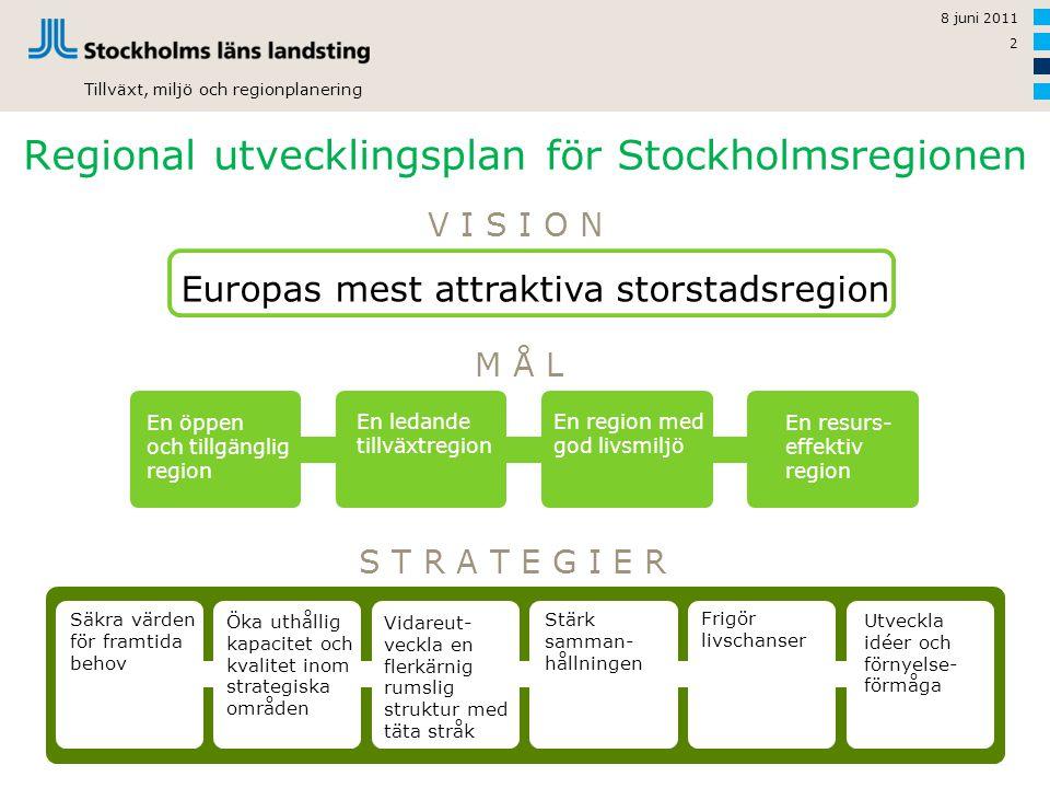 Tillväxt, miljö och regionplanering Regional utvecklingsplan för Stockholmsregionen 8 juni 2011 2 En öppen och tillgänglig region En ledande tillväxtregion En region med god livsmiljö En resurs- effektiv region Säkra värden för framtida behov Öka uthållig kapacitet och kvalitet inom strategiska områden Vidareut- veckla en flerkärnig rumslig struktur med täta stråk Stärk samman- hållningen Frigör livschanser V I S I O N M Å L S T R A T E G I E R Utveckla idéer och förnyelse- förmåga Europas mest attraktiva storstadsregion