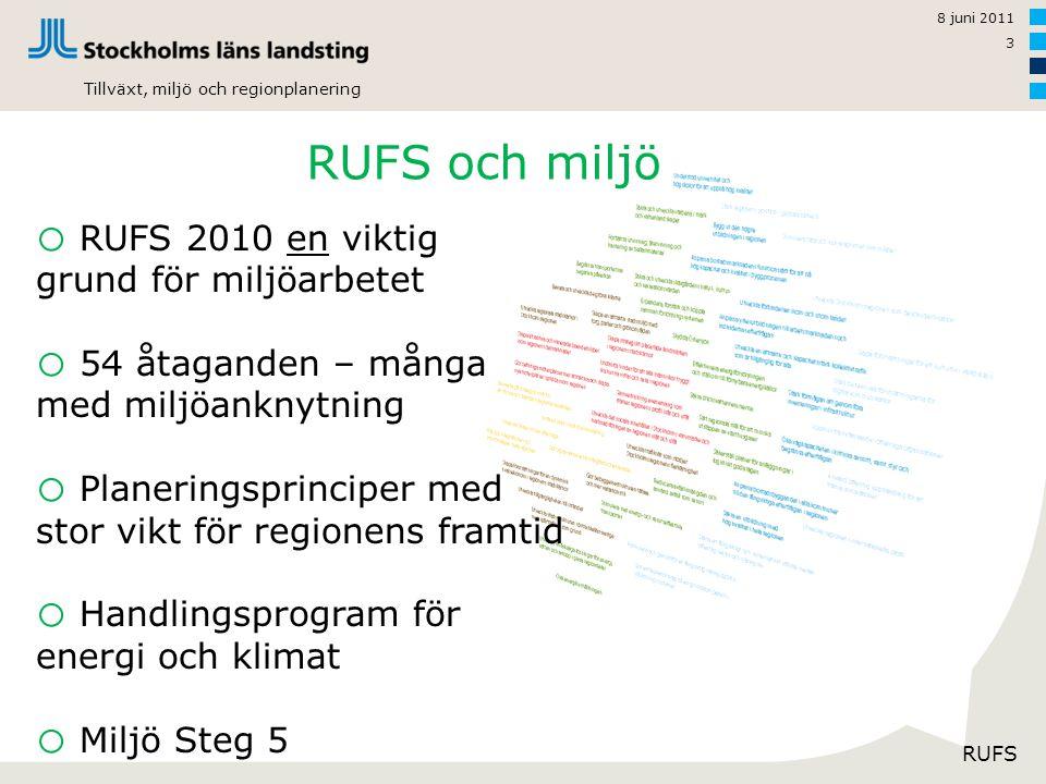RUFS Tillväxt, miljö och regionplanering 8 juni 2011 3 RUFS och miljö o RUFS 2010 en viktig grund för miljöarbetet o 54 åtaganden – många med miljöank
