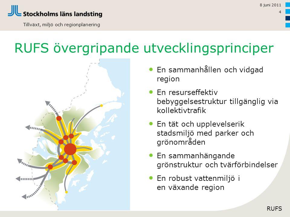 RUFS Tillväxt, miljö och regionplanering 8 juni 2011 4 RUFS övergripande utvecklingsprinciper En sammanhållen och vidgad region En resurseffektiv bebyggelsestruktur tillgänglig via kollektivtrafik En tät och upplevelserik stadsmiljö med parker och grönområden En sammanhängande grönstruktur och tvärförbindelser En robust vattenmiljö i en växande region