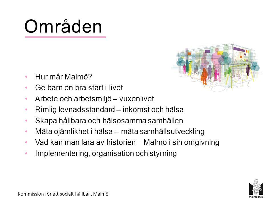 Områden Hur mår Malmö.