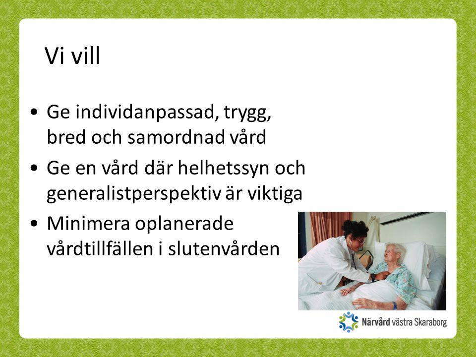 Vi vill Ge individanpassad, trygg, bred och samordnad vård Ge en vård där helhetssyn och generalistperspektiv är viktiga Minimera oplanerade vårdtillf