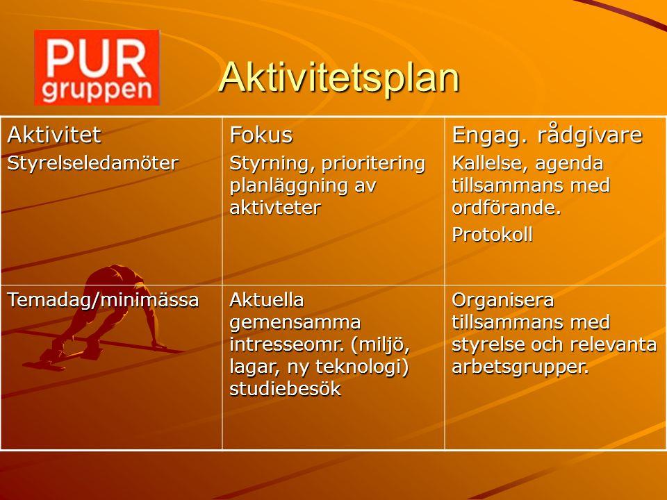 AktivitetStyrelseledamöterFokus Styrning, prioritering planläggning av aktivteter Engag.