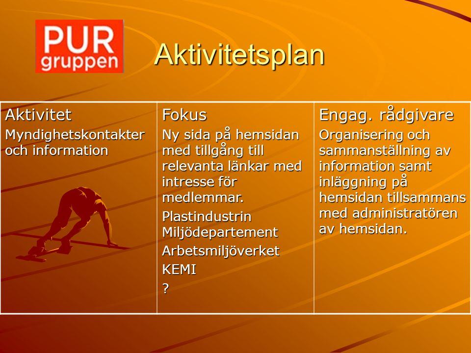 Aktivitetsplan Aktivitetsplan Aktivitet Kontakt med europeiska och skandinaviska Purorganisationer Aktivitet Regelmässig information av nyheter från PU Europe EuropurIsopa Skandinaviskt nyhetsbrev (3x/år) Referat från skandinaviska purgruppernas gemensamma styrelsemöte (n) Engag.