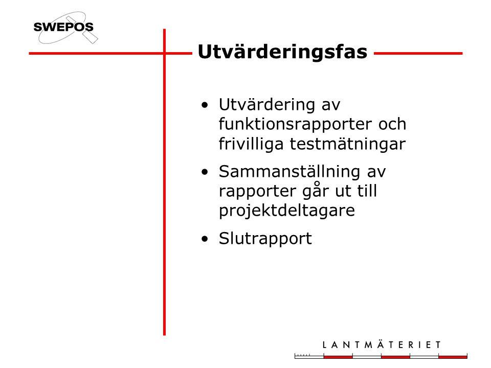 Utvärderingsfas Utvärdering av funktionsrapporter och frivilliga testmätningar Sammanställning av rapporter går ut till projektdeltagare Slutrapport