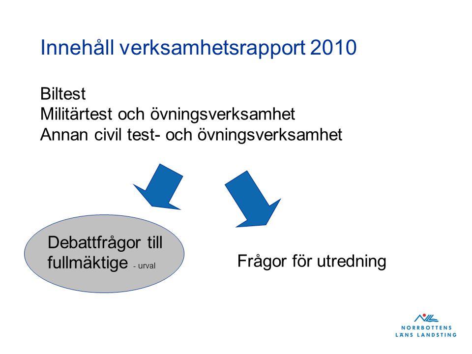 Debattfrågor till fullmäktige - urval På vilket sätt kan Norrbotten underlätta för biltestnäringens utveckling – regionalt och nationellt.