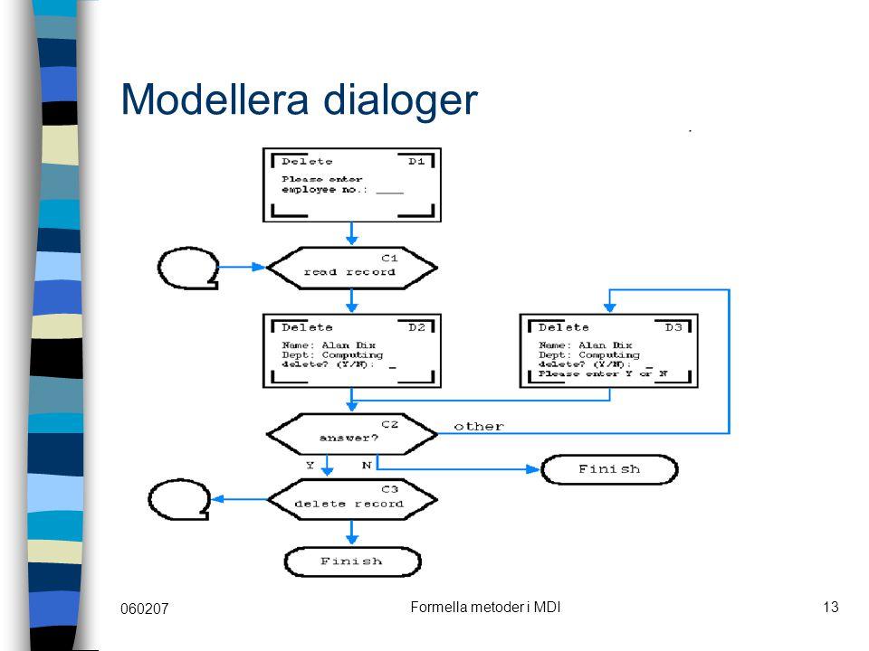 060207 Formella metoder i MDI13 Modellera dialoger