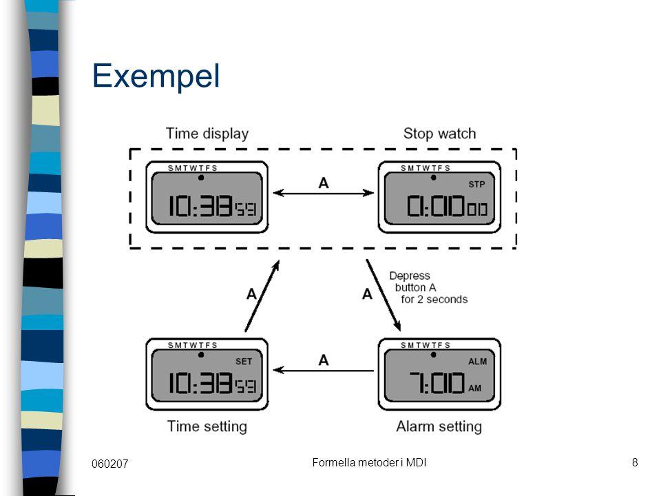 060207 Formella metoder i MDI9 Lärdom designval lyfts fram speciella tillstånd gjordes svåråtkomliga tidsaspekter viktiga att trycka ned och släppa knappen bör separeras som handlingar en enkel situation genererar ett relativt komplext tillståndsdiagram