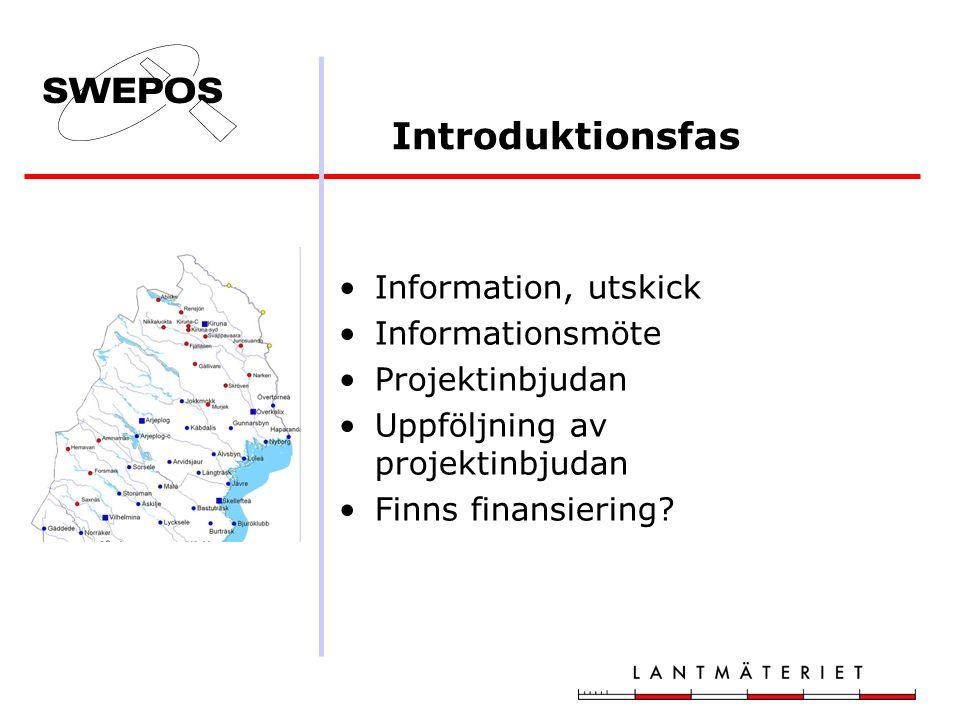 Introduktionsfas Information, utskick Informationsmöte Projektinbjudan Uppföljning av projektinbjudan Finns finansiering?