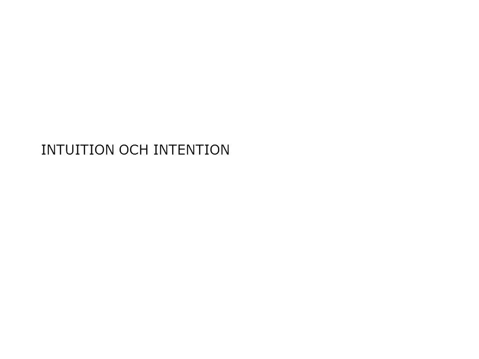 INTUITION OCH INTENTION