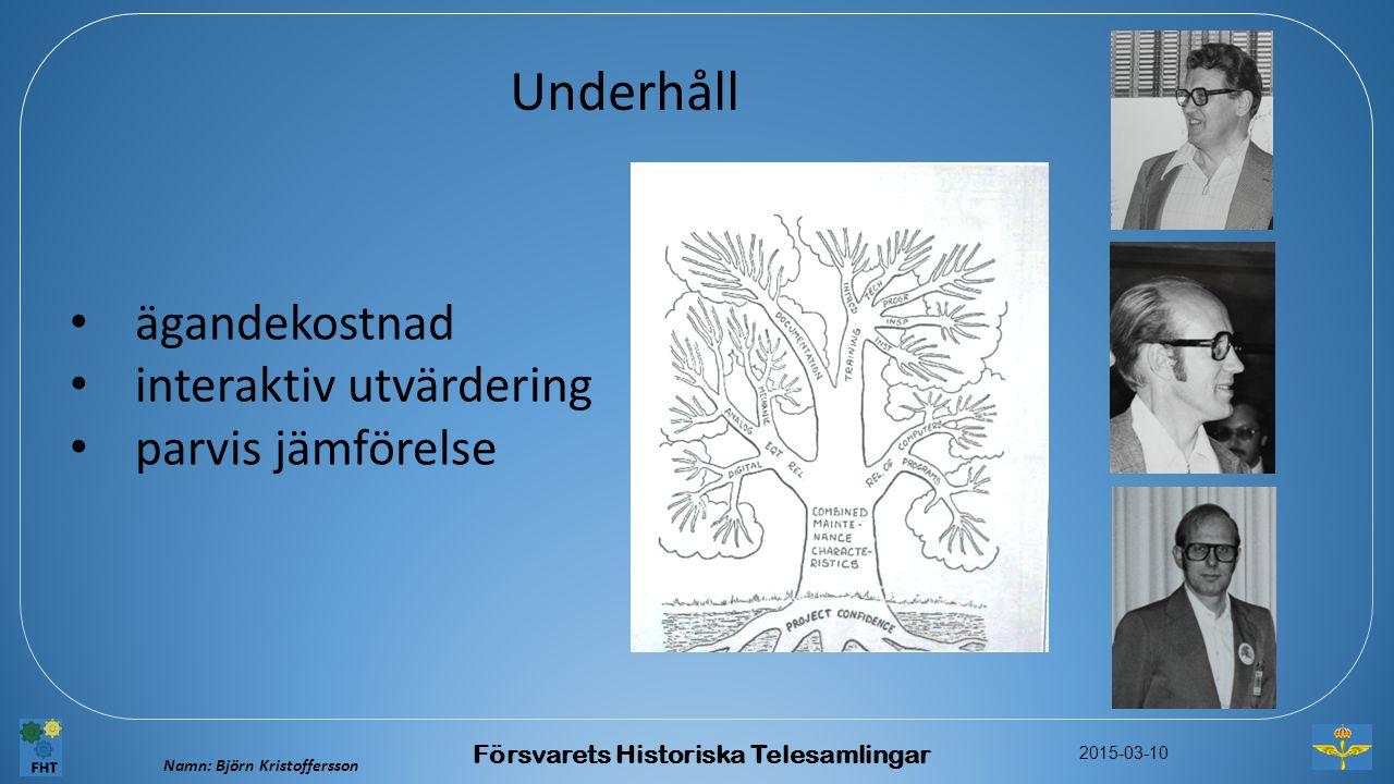 Namn: Björn Kristoffersson 2015-03-10 Försvarets Historiska Telesamlingar Installation, driftsättning och drifterfarenheter TWT tillbud