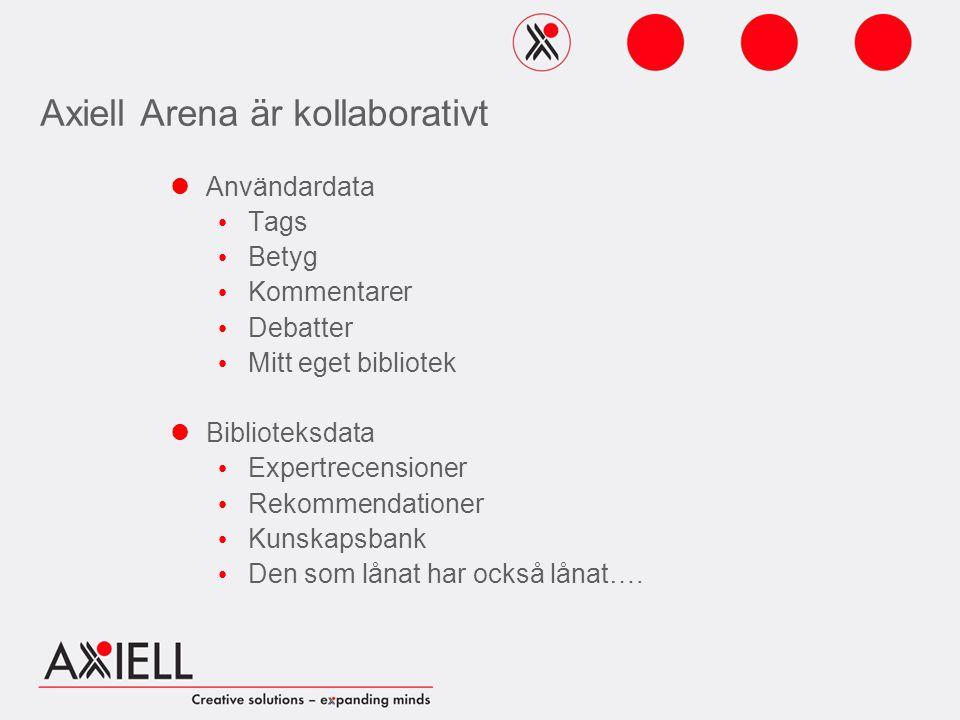 Axiell Arena är kollaborativt Användardata Tags Betyg Kommentarer Debatter Mitt eget bibliotek Biblioteksdata Expertrecensioner Rekommendationer Kunskapsbank Den som lånat har också lånat….