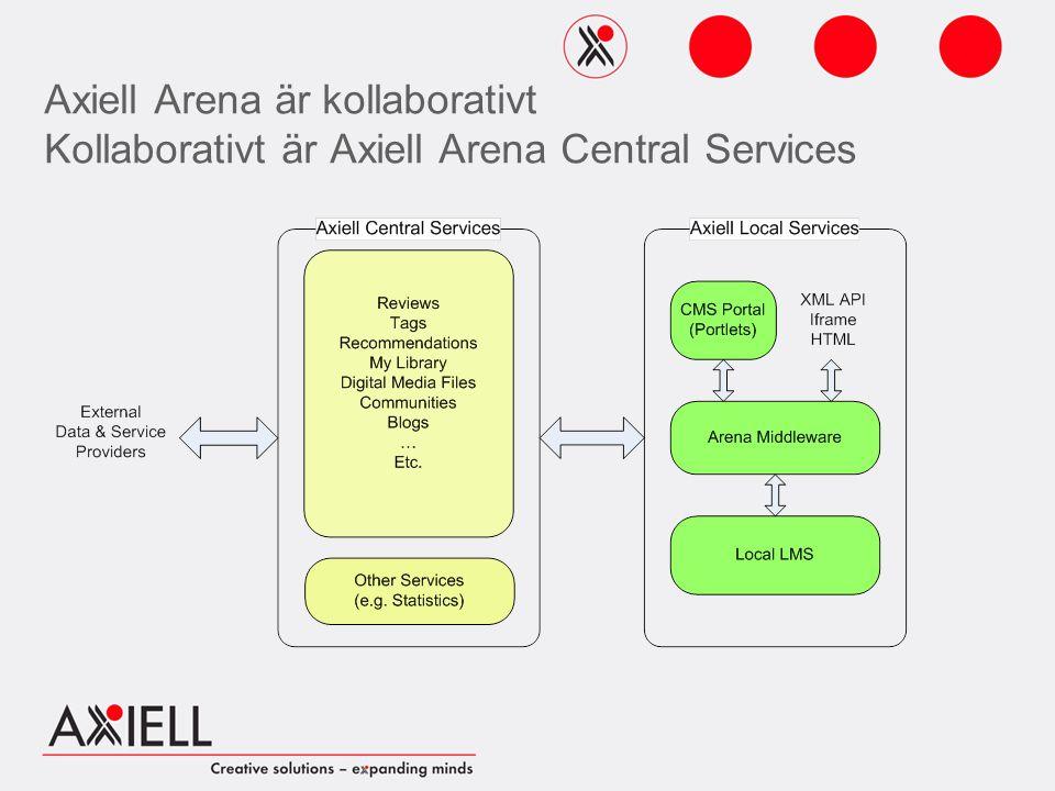 Axiell Arena är kollaborativt Kollaborativt är Axiell Arena Central Services