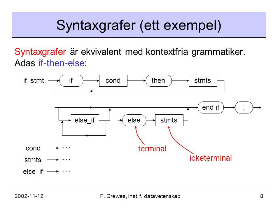 2002-11-12F. Drewes, Inst. f. datavetenskap8 Syntaxgrafer (ett exempel) Syntaxgrafer är ekvivalent med kontextfria grammatiker. Adas if-then-else: ift