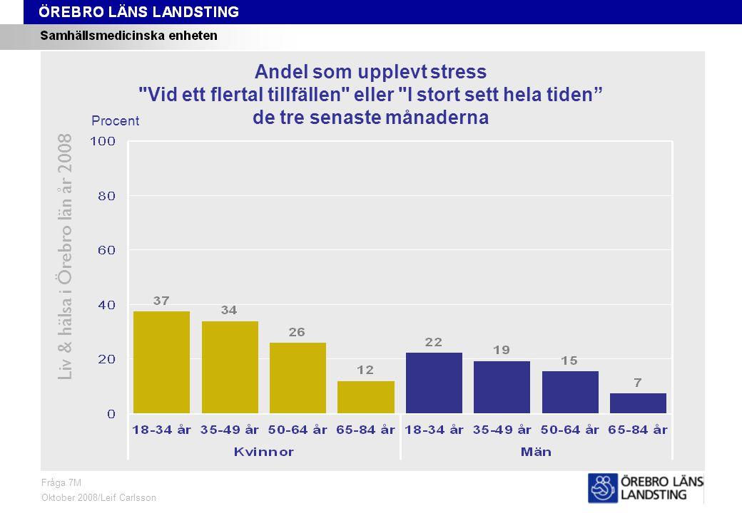Fråga 7M, ålder och kön Liv & hälsa i Örebro län år 2008 Fråga 7M Oktober 2008/Leif Carlsson Procent Andel som upplevt stress Vid ett flertal tillfällen eller I stort sett hela tiden de tre senaste månaderna