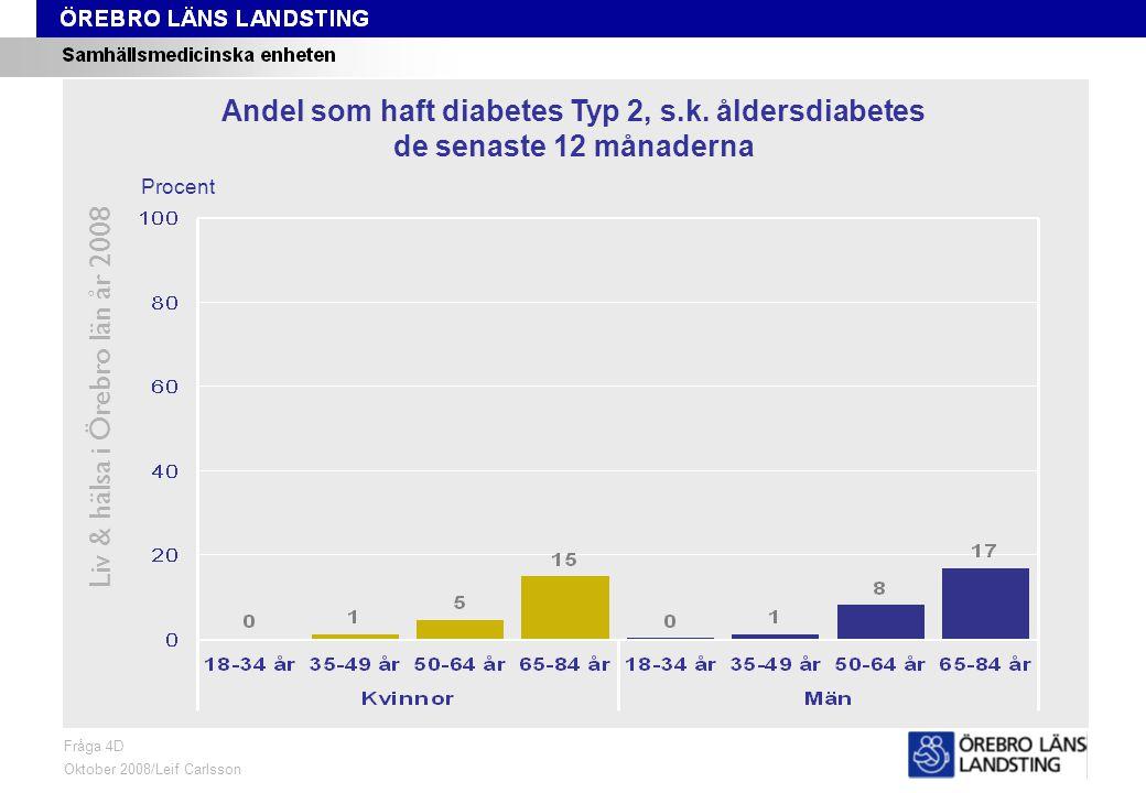Fråga 4D, ålder och kön Liv & hälsa i Örebro län år 2008 Fråga 4D Oktober 2008/Leif Carlsson Procent Andel som haft diabetes Typ 2, s.k.