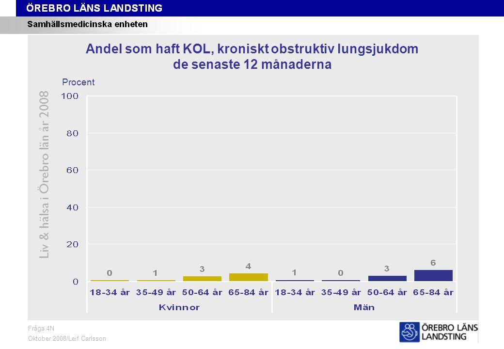 Fråga 4N, ålder och kön Liv & hälsa i Örebro län år 2008 Fråga 4N Oktober 2008/Leif Carlsson Procent Andel som haft KOL, kroniskt obstruktiv lungsjukdom de senaste 12 månaderna