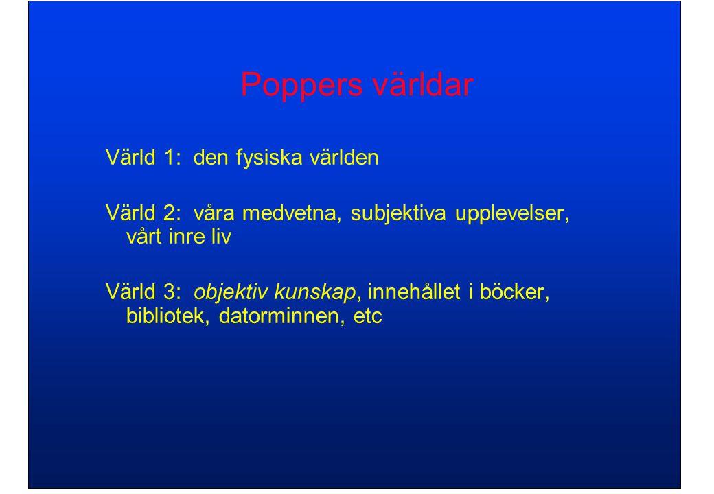 Poppers världar Värld 1: den fysiska världen Värld 2: våra medvetna, subjektiva upplevelser, vårt inre liv Värld 3: objektiv kunskap, innehållet i böc