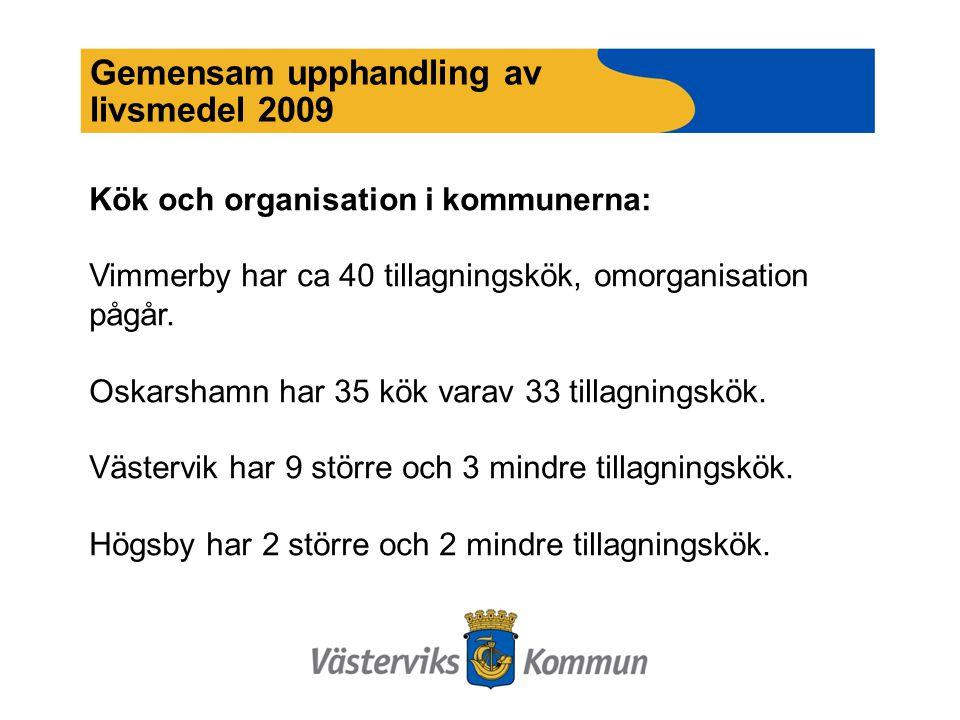 Gemensam upphandling av livsmedel 2009 Kök och organisation i kommunerna: Vimmerby har ca 40 tillagningskök, omorganisation pågår.