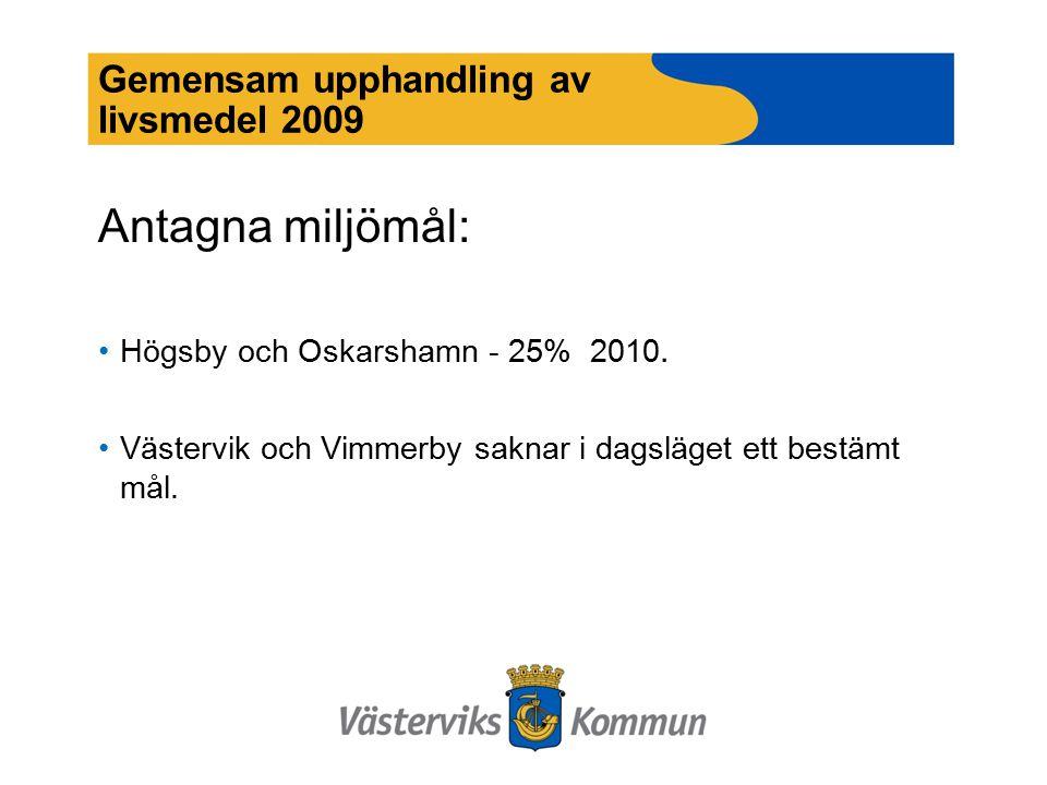 Gemensam upphandling av livsmedel 2009 Antagna miljömål: Högsby och Oskarshamn - 25% 2010.