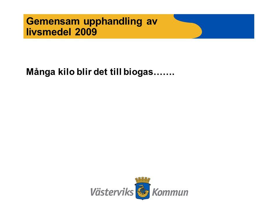 Gemensam upphandling av livsmedel 2009 Många kilo blir det till biogas…….