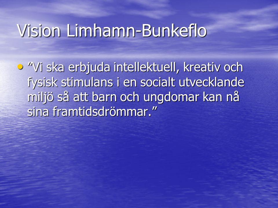 Vision Limhamn-Bunkeflo Vi ska erbjuda intellektuell, kreativ och fysisk stimulans i en socialt utvecklande miljö så att barn och ungdomar kan nå sina framtidsdrömmar. Vi ska erbjuda intellektuell, kreativ och fysisk stimulans i en socialt utvecklande miljö så att barn och ungdomar kan nå sina framtidsdrömmar.