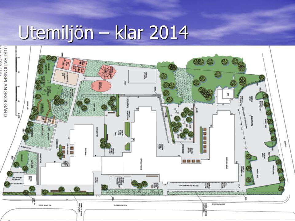 Flygel innemiljö – Plan 1 – klar ht 2013