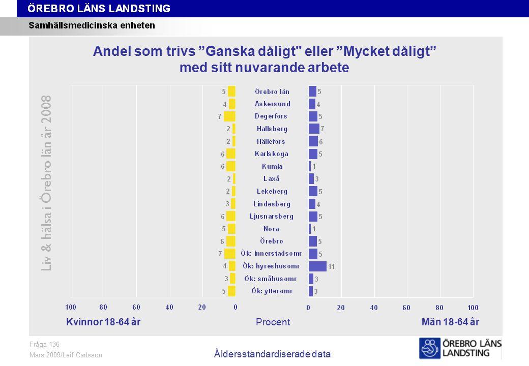 Fråga 136, kön och område, åldersstandardiserade data Liv & hälsa i Örebro län år 2008 Fråga 136 Mars 2009/Leif Carlsson Åldersstandardiserade data Pr