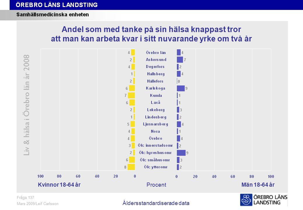 Fråga 137, kön och område, åldersstandardiserade data Liv & hälsa i Örebro län år 2008 Fråga 137 Mars 2009/Leif Carlsson Åldersstandardiserade data Pr
