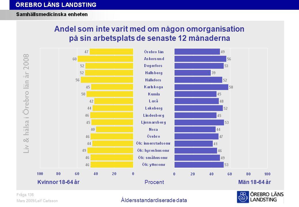 Fråga 138, kön och område, åldersstandardiserade data Liv & hälsa i Örebro län år 2008 Fråga 138 Mars 2009/Leif Carlsson Åldersstandardiserade data Pr