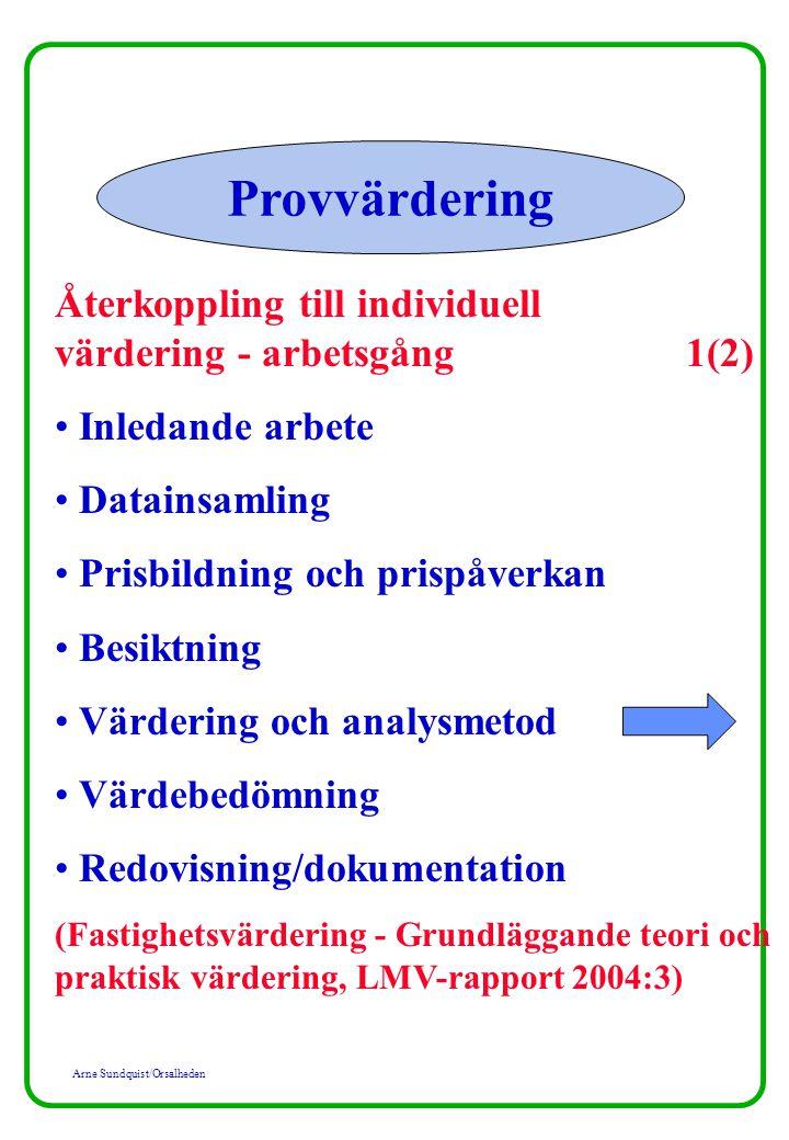 Arne Sundquist/Orsalheden Provvärdering Återkoppling till individuell värdering - arbetsgång1(2) Inledande arbete Datainsamling Prisbildning och prispåverkan Besiktning Värdering och analysmetod Värdebedömning Redovisning/dokumentation (Fastighetsvärdering - Grundläggande teori och praktisk värdering, LMV-rapport 2004:3)