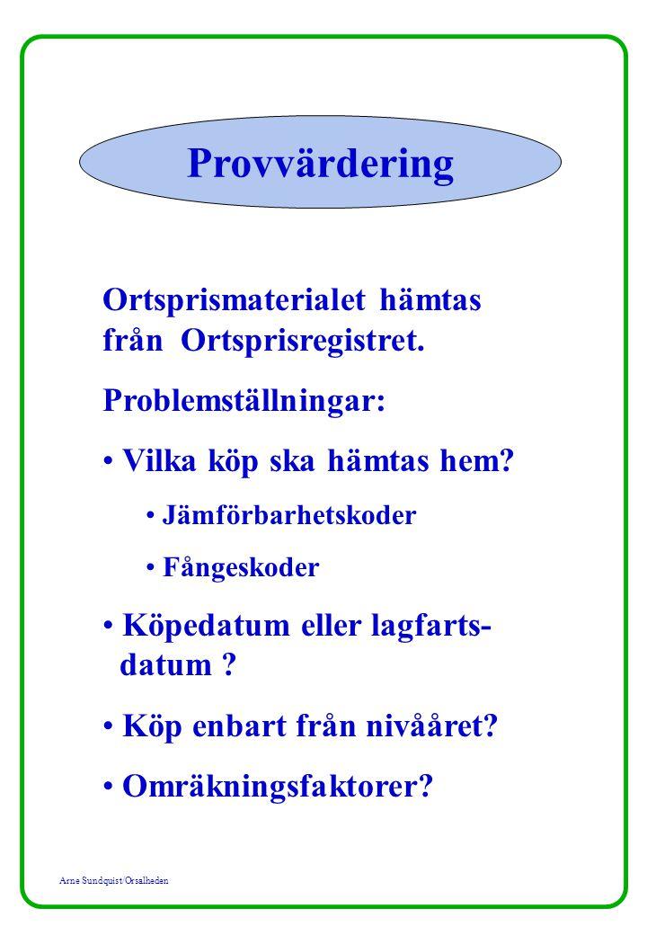 Arne Sundquist/Orsalheden Provvärdering Ortsprismaterialet hämtas från Ortsprisregistret.
