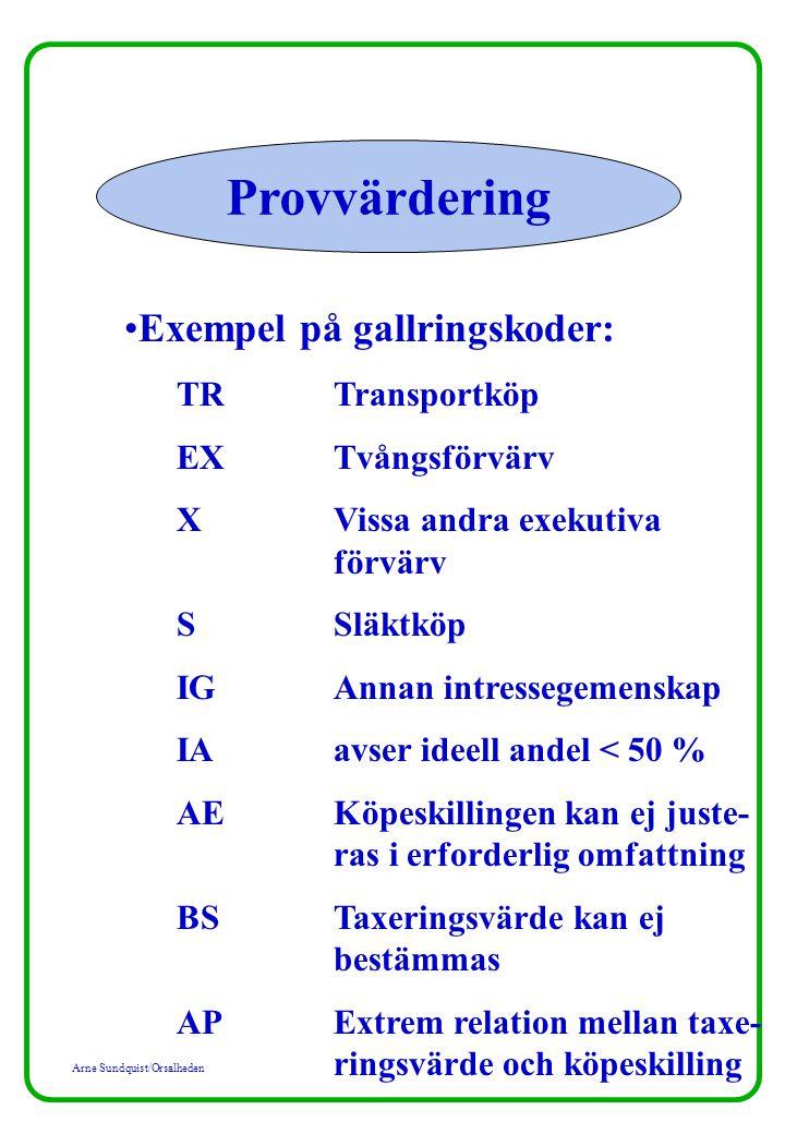 Arne Sundquist/Orsalheden Provvärdering Erfordras köp från längre period än nivååret.