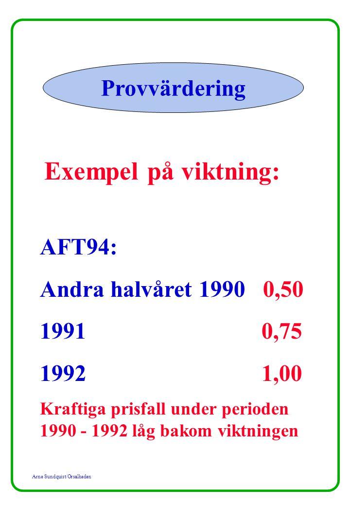 Arne Sundquist/Orsalheden Provvärdering Exempel på viktning: AFT94: Andra halvåret 1990 0,50 1991 0,75 1992 1,00 Kraftiga prisfall under perioden 1990 - 1992 låg bakom viktningen