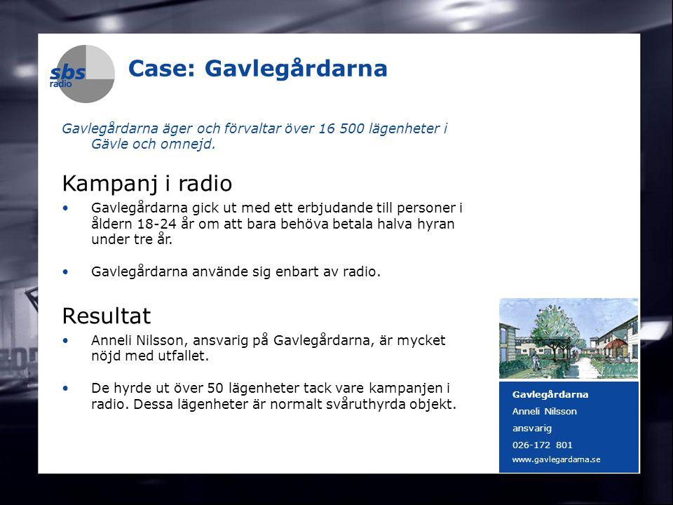 DENMARK SWEDEN FINLAND NORWAY 13 Case: Gavlegårdarna Gavlegårdarna äger och förvaltar över 16 500 lägenheter i Gävle och omnejd. Kampanj i radio Gavle