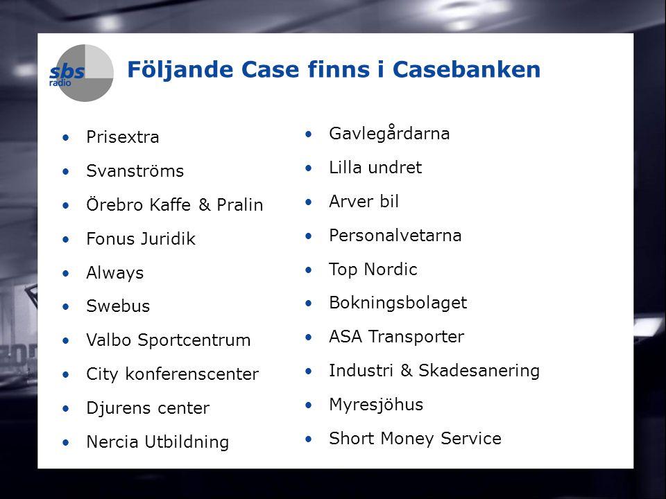 DENMARK SWEDEN FINLAND NORWAY 2 Prisextra Svanströms Örebro Kaffe & Pralin Fonus Juridik Always Swebus Valbo Sportcentrum City konferenscenter Djurens