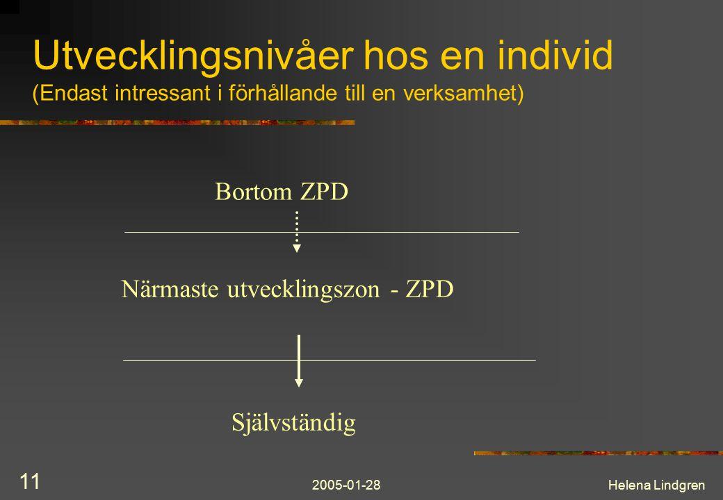 2005-01-28Helena Lindgren 11 Utvecklingsnivåer hos en individ (Endast intressant i förhållande till en verksamhet) Närmaste utvecklingszon - ZPD Självständig Bortom ZPD