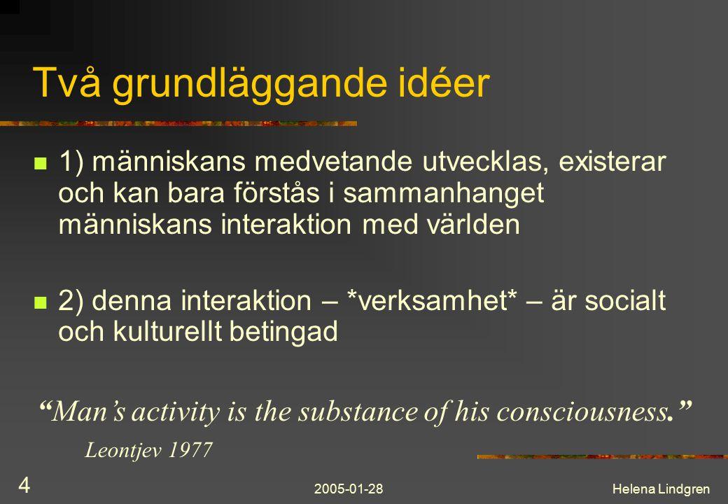 2005-01-28Helena Lindgren 4 Två grundläggande idéer 1) människans medvetande utvecklas, existerar och kan bara förstås i sammanhanget människans interaktion med världen 2) denna interaktion – *verksamhet* – är socialt och kulturellt betingad Man's activity is the substance of his consciousness. Leontjev 1977