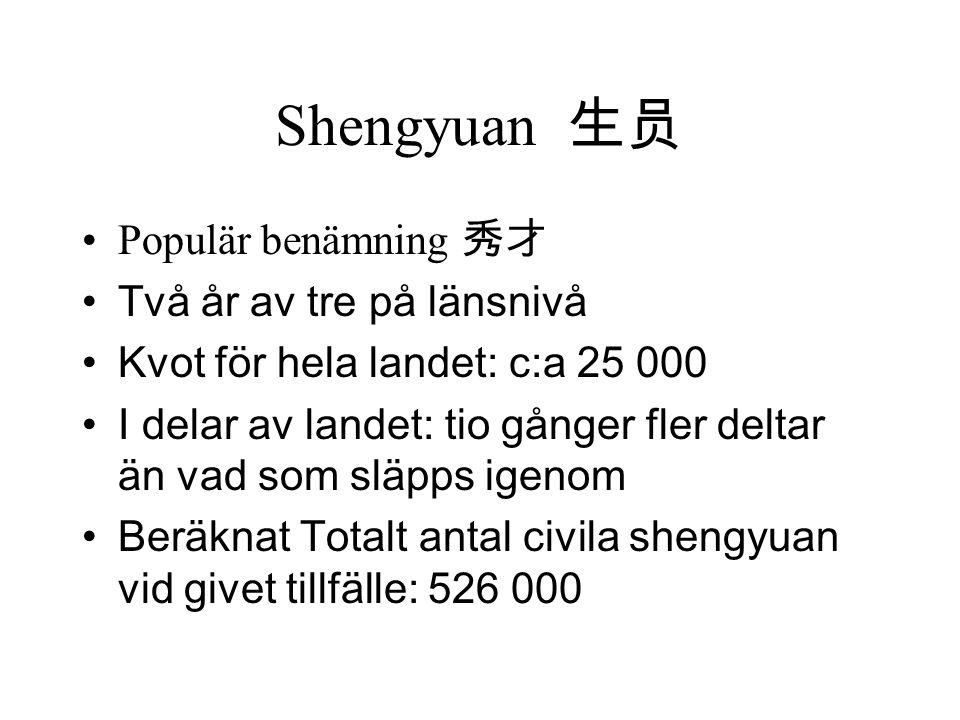 Shengyuan 生员 Populär benämning 秀才 Två år av tre på länsnivå Kvot för hela landet: c:a 25 000 I delar av landet: tio gånger fler deltar än vad som släpps igenom Beräknat Totalt antal civila shengyuan vid givet tillfälle: 526 000