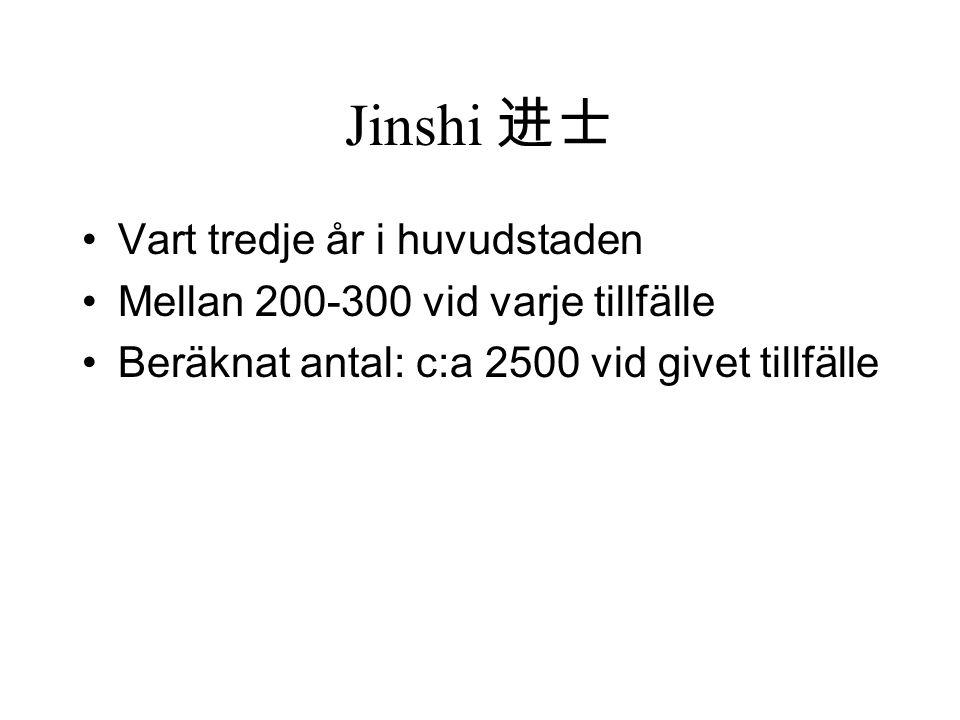 Jinshi 进士 Vart tredje år i huvudstaden Mellan 200-300 vid varje tillfälle Beräknat antal: c:a 2500 vid givet tillfälle