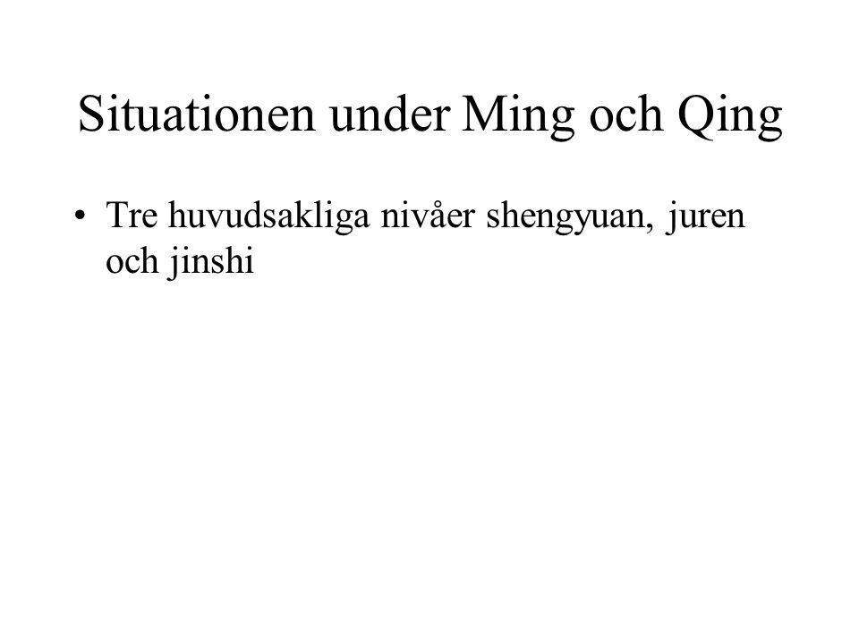 Situationen under Ming och Qing Tre huvudsakliga nivåer shengyuan, juren och jinshi
