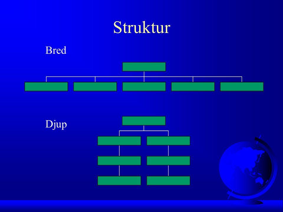 Struktur språk Svenska och finska på samma sida? Menyn byggs upp med hjälp av sidnamnen?