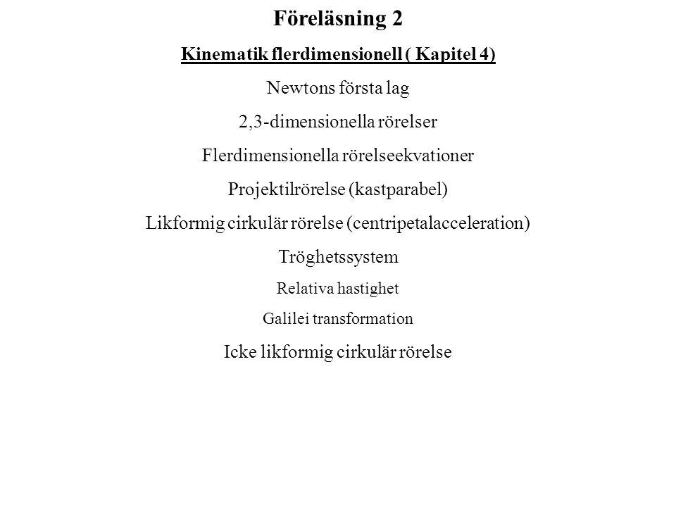Föreläsning 2 Kinematik flerdimensionell ( Kapitel 4) Newtons första lag 2,3-dimensionella rörelser Flerdimensionella rörelseekvationer Projektilrörel