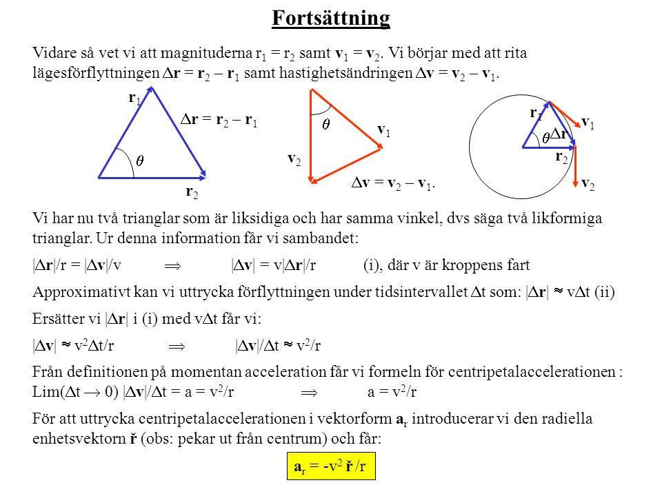 Fortsättning Vidare så vet vi att magnituderna r 1 = r 2 samt v 1 = v 2. Vi börjar med att rita lägesförflyttningen  r = r 2 – r 1 samt hastighetsänd